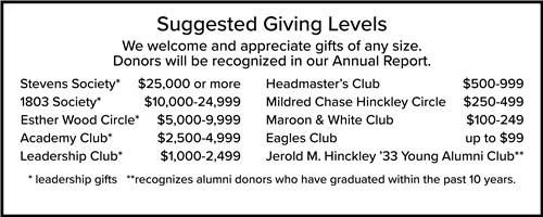 Suggested Giving Levels